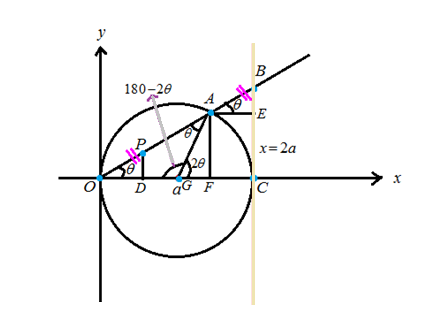Single Variable Calculus: Concepts and Contexts, Enhanced Edition, Chapter 1, Problem 34RE , additional homework tip  1