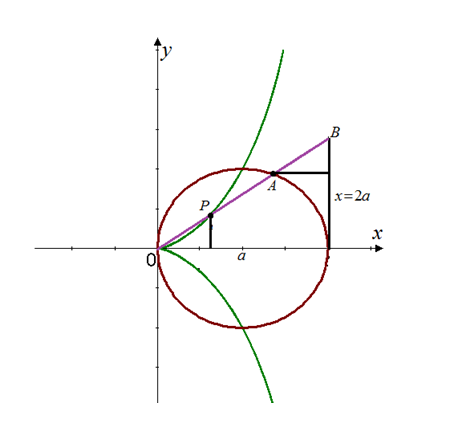 Single Variable Calculus: Concepts and Contexts, Enhanced Edition, Chapter 1, Problem 34RE , additional homework tip  3