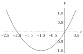 Single Variable Calculus: Concepts and Contexts, Enhanced Edition, Chapter 1.1, Problem 37E