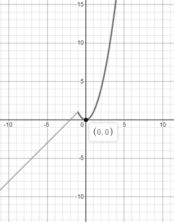 Single Variable Calculus: Concepts and Contexts, Enhanced Edition, Chapter 1.1, Problem 45E