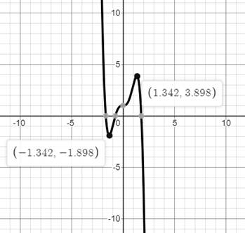Single Variable Calculus: Concepts and Contexts, Enhanced Edition, Chapter 1.1, Problem 72E