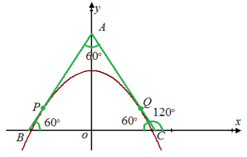 Single Variable Calculus: Concepts and Contexts, Enhanced Edition, Chapter 2, Problem 11P , additional homework tip  2