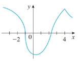 Single Variable Calculus: Concepts and Contexts, Enhanced Edition, Chapter 2.7, Problem 37E