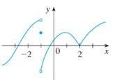 Single Variable Calculus: Concepts and Contexts, Enhanced Edition, Chapter 2.7, Problem 38E