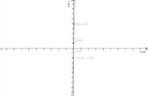 Single Variable Calculus: Concepts and Contexts, Enhanced Edition, Chapter 3.1, Problem 34E