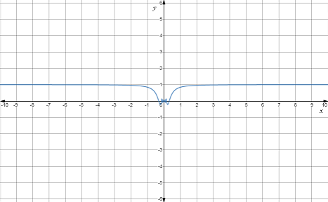 Single Variable Calculus: Concepts and Contexts, Enhanced Edition, Chapter 3.3, Problem 46E