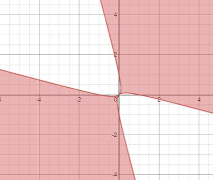 Single Variable Calculus: Concepts and Contexts, Enhanced Edition, Chapter 4, Problem 10P