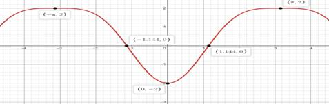 Single Variable Calculus: Concepts and Contexts, Enhanced Edition, Chapter 4, Problem 11RE