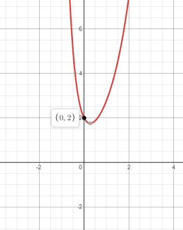 Single Variable Calculus: Concepts and Contexts, Enhanced Edition, Chapter 4, Problem 13RE