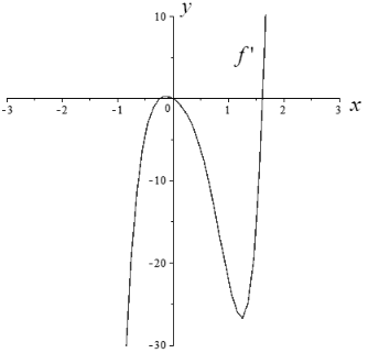 Single Variable Calculus: Concepts and Contexts, Enhanced Edition, Chapter 4, Problem 17RE , additional homework tip  2