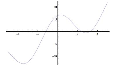 Single Variable Calculus: Concepts and Contexts, Enhanced Edition, Chapter 4, Problem 18RE , additional homework tip  2