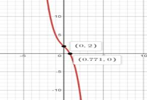 Single Variable Calculus: Concepts and Contexts, Enhanced Edition, Chapter 4, Problem 7RE