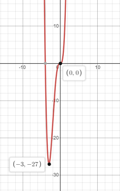 Single Variable Calculus: Concepts and Contexts, Enhanced Edition, Chapter 4, Problem 8RE