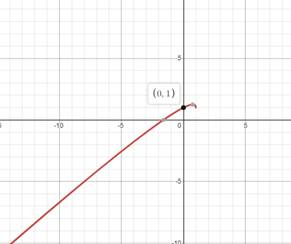 Single Variable Calculus: Concepts and Contexts, Enhanced Edition, Chapter 4, Problem 9RE
