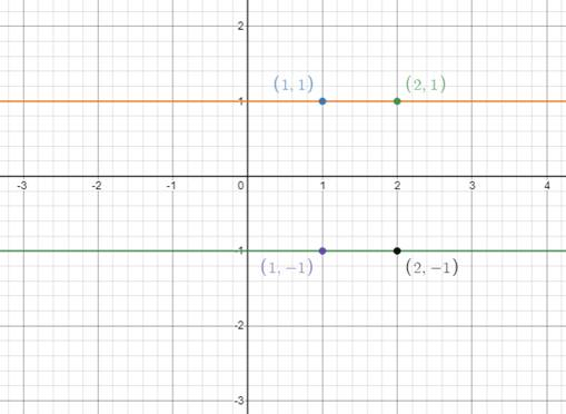 Single Variable Calculus: Concepts and Contexts, Enhanced Edition, Chapter B, Problem 10E
