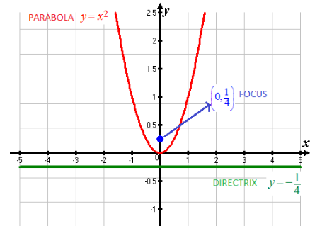 Single Variable Calculus: Concepts and Contexts, Enhanced Edition, Chapter B, Problem 48E