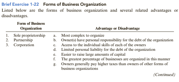 Chapter 1, Problem 22BE, Brief Exercise 1-22 Forms of Business Organization Listed are the forms of business organization and