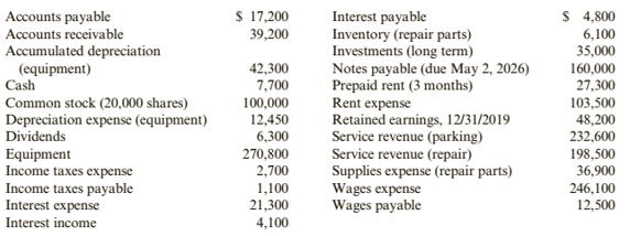 Chapter 1, Problem 60BPSB, Problem 1-60B Income Statement and Balance Sheet Ross Airport Auto Service provides parking and
