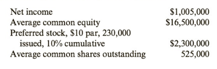 Chapter 10, Problem 55BE, Stockholder Profitability Ratios The following information pertains to Capital Corporation: