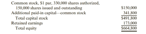Chapter 10, Problem 70E, Stock Dividend The balance sheet of Cohen Enterprises includes the following stockholders equity