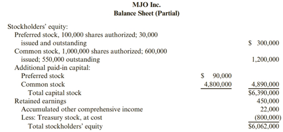 balance sheet section
