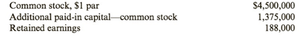 Chapter 10, Problem 84PSB, Statement of Stockholders' Equity At the end of 2019, Stanley Utilities Inc. had the following