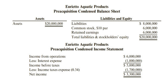 Chapter 10, Problem 88PSB, Enrictio Aquatic Products oiler to acquire Fiberglass Products for S2.000,000 cash has been