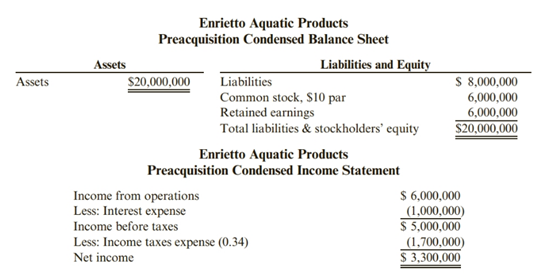 Chapter 10, Problem 92.3C, Enrietto Aquatic Products offer to acquire Fiberglass Products for $2,000,000 cash has been