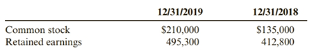 Chapter 11, Problem 44E, Determining Cash Flows from Financing Activities Nichols Inc. reported the following amounts on its