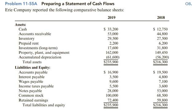 Chapter 11, Problem 55PSA, Preparing a Statement of Cash Flows Erie Company reported the following comparative balance sheets: