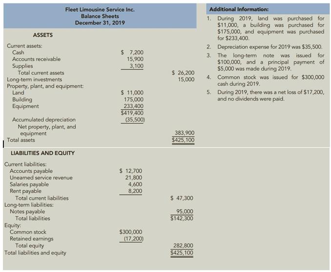 Chapter 11, Problem 59PSB, Using a Spreadsheet to Prepare a Statement of Cash Flows Fleet Limousine Service Inc. began