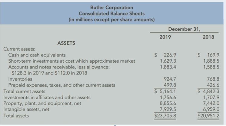 Chapter 12, Problem 75E, Horizontal Analysis Using Balance Sheets The consolidated 2019 and 2018 balance sheets for Butler , example  1