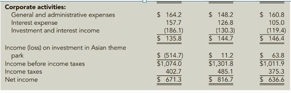 Chapter 12, Problem 86PSA, Using Common Size Income Statement Data OBJECTIVE The 2019, 2018, and 2017 income statements for , example  2