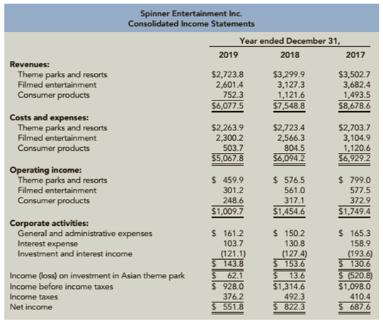 Chapter 12, Problem 86PSB, Using Common Size Income Statement Data The 2019. 2018. and 2017 income statements for Spinner