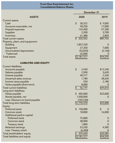 Chapter 12, Problem 99.2C, CONTINUING PROBLEM: FRONT ROW ENTERTAINMENT The income statement and consolidated balance sheets for , example  1