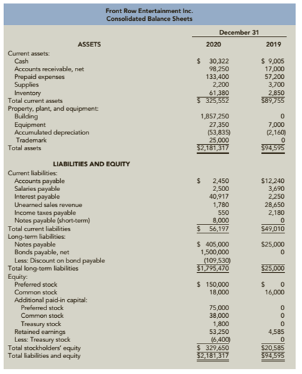 Chapter 12, Problem 99.3C, Using Common Size Income Statement Data The 2019. 2018, and 2017 income statements for Spinner , example  1