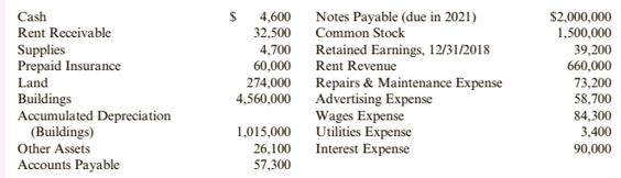 Chapter 3, Problem 71APSA, Problem 3-71 A Preparing a Worksheet (Appendix 3A) Marsteller Properties Inc. owns apartments that