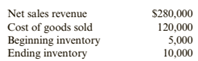 Chapter 6, Problem 38BE, Inventory Analysis Callahan Company reported the following information for the current year.