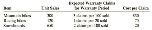 Chapter 8, Problem 71E, Warranties Eds Athletics sells bicycles and other sports and athletic equipment. Sales and expected