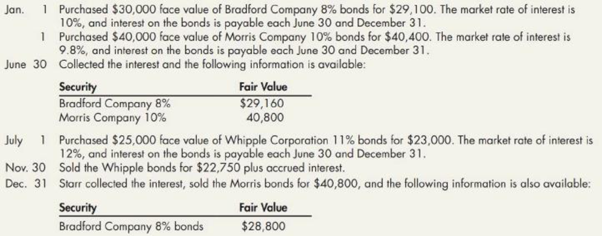 Chapter 13, Problem 10P, Investment in Available-for-Sale Bonds The following information relates to Starr Companys