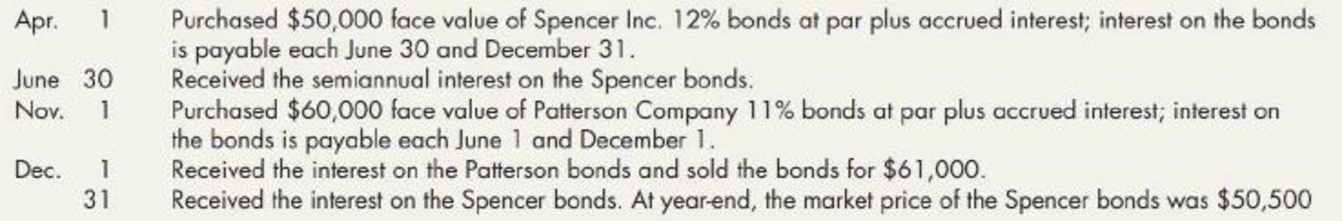 Chapter 13, Problem 8P, Investments in Trading Securities During 2019, Francis Company decided to begin investing its idle