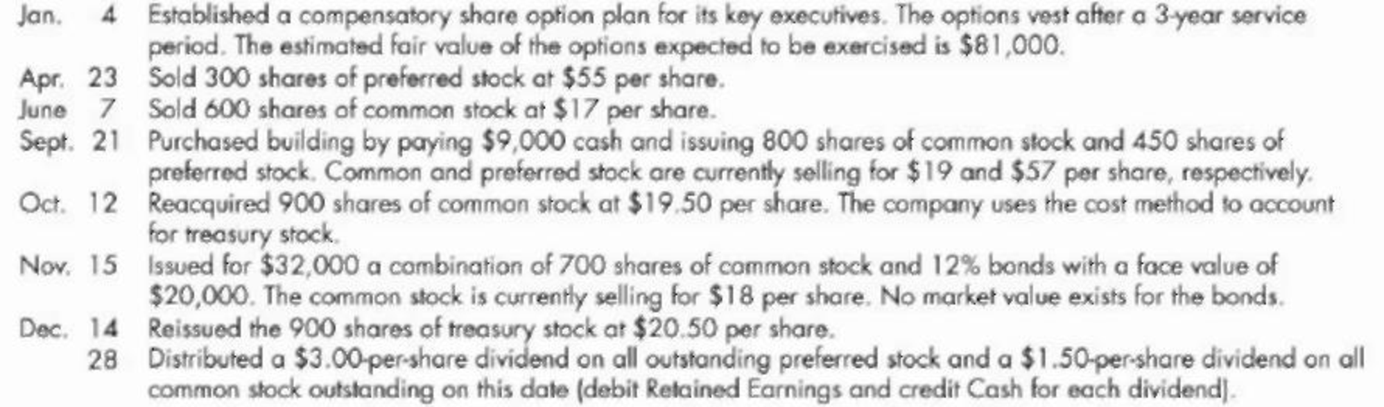 Chapter 15, Problem 12P, Comprehensive Byrd Companys Contributed Capital section of its January 1, 2019, balance sheet is as , example  2