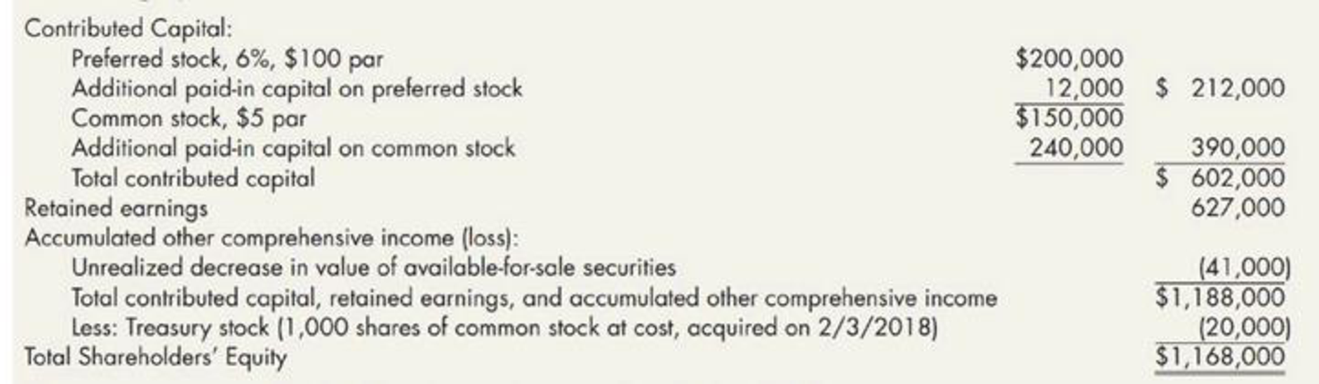Chapter 16, Problem 15P, Included in the December 31, 2018, Jacobi Company balance sheet was the following shareholders , example  1