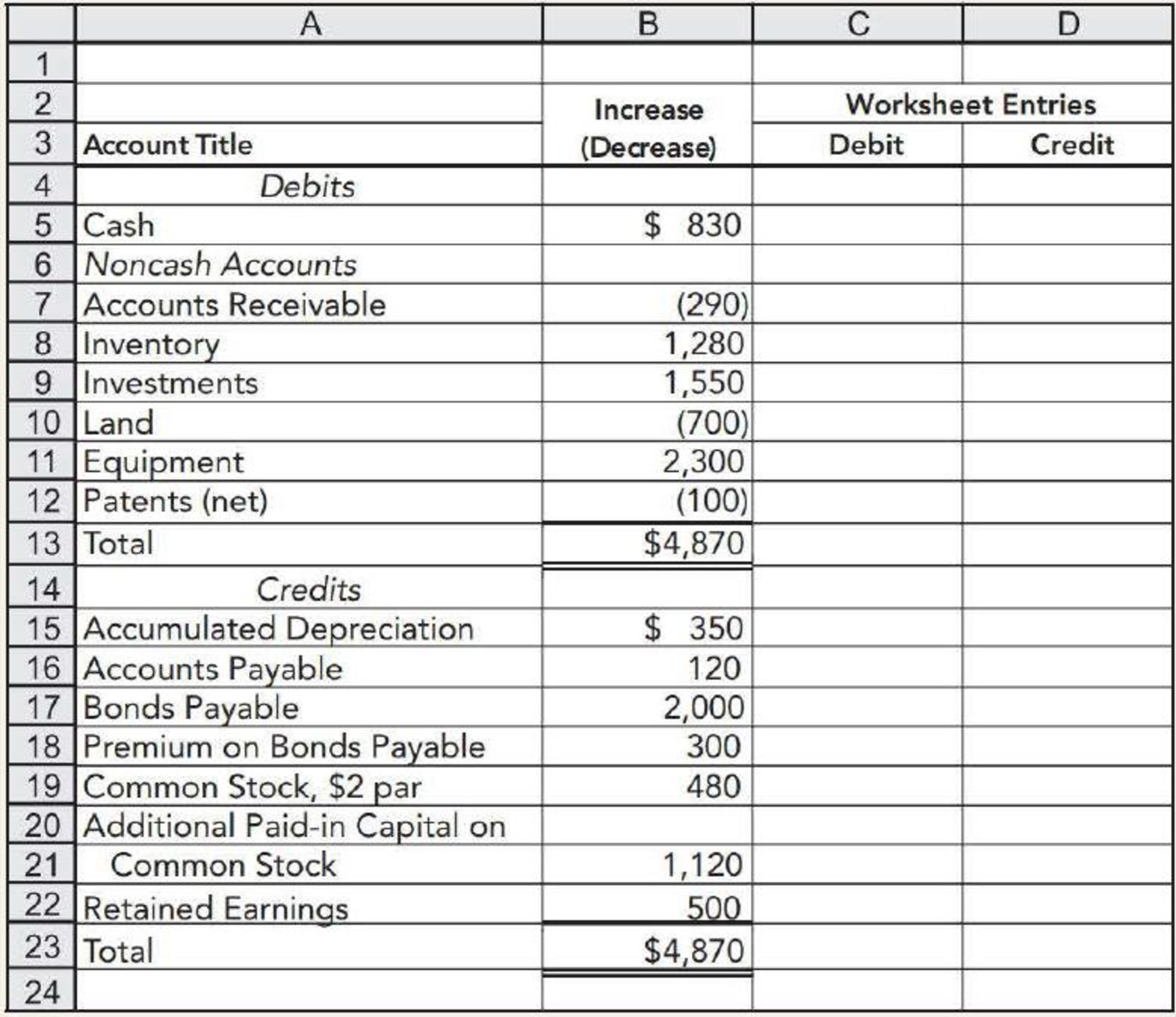 Chapter 21, Problem 9E, Partially Completed Spreadsheet Hanks Company has prepared the following changes in account balances