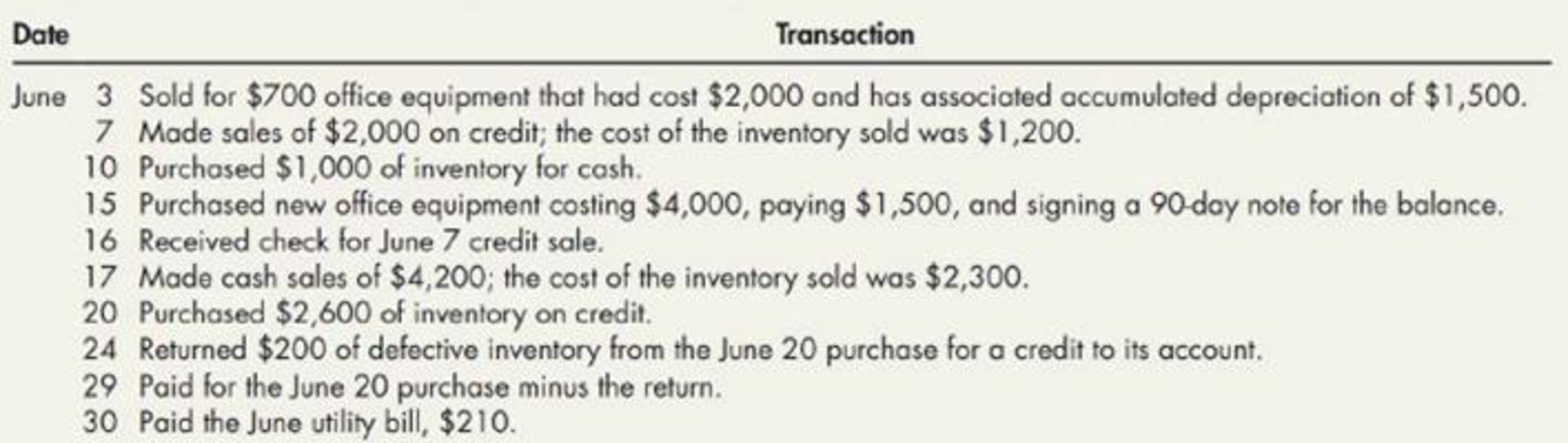 Chapter 3, Problem 3E, Journal Entries The following are selected accounts and account balances of Sawyer Company on May , example  3