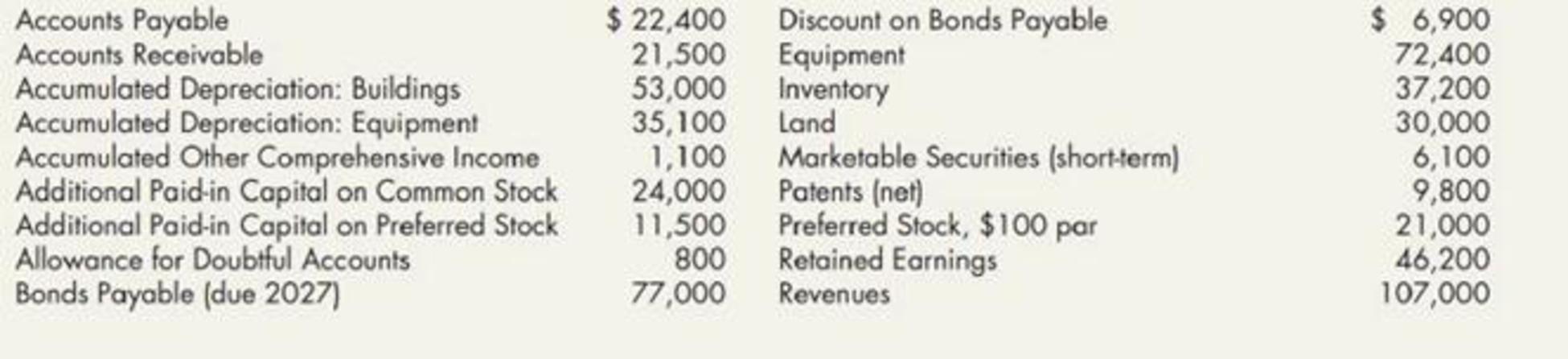 Chapter 4, Problem 7E, Balance Sheet Preparation The December 31, 2019, balance sheet accounts of Hitt Company are shown , example  1