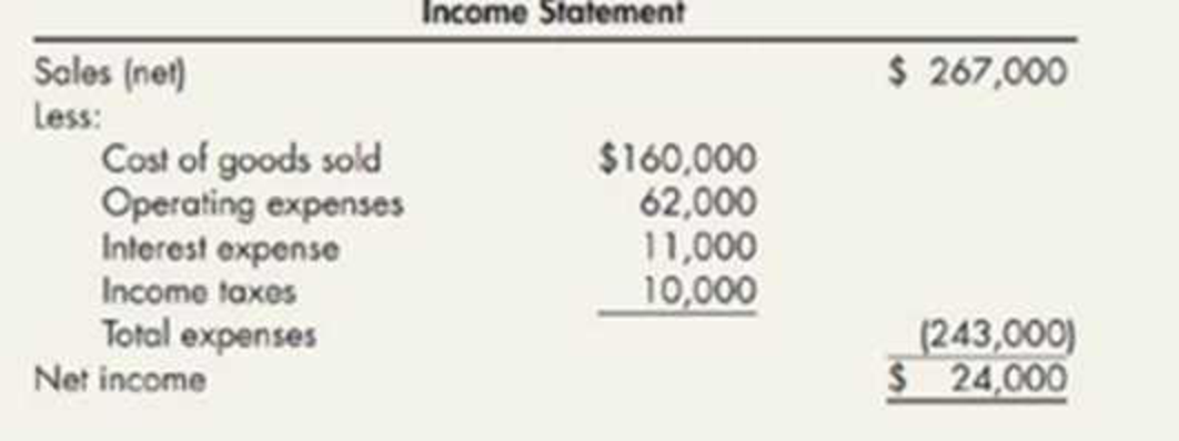 Chapter 5, Problem 16E, Ratio Analysis Byers Company presents the following condensed income Statement for 2019 and , example  1