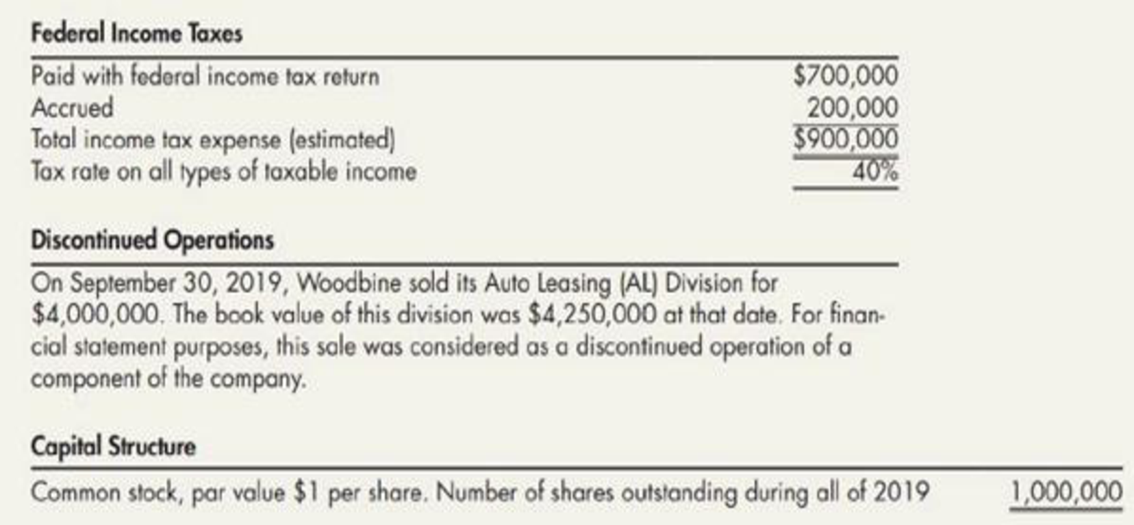 Chapter 5, Problem 7P, Complex Income Statement The following items were derived from Woodbine Circle Corporations adjusted , example  2