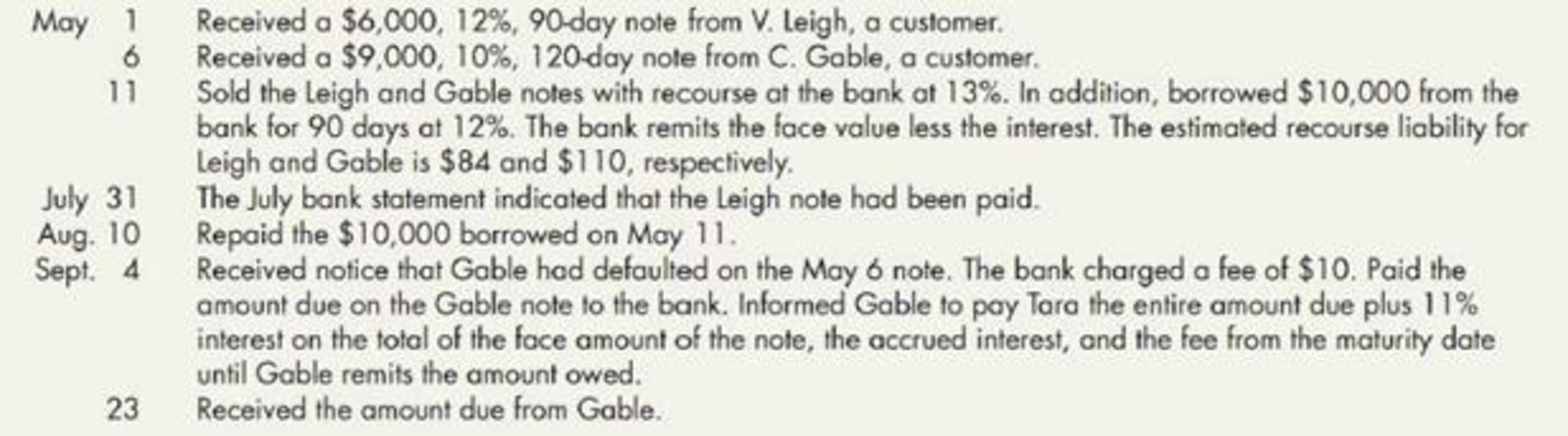Chapter 6, Problem 12P, Recording Note Transactions The following information is extracted from Tara Corporations accounting