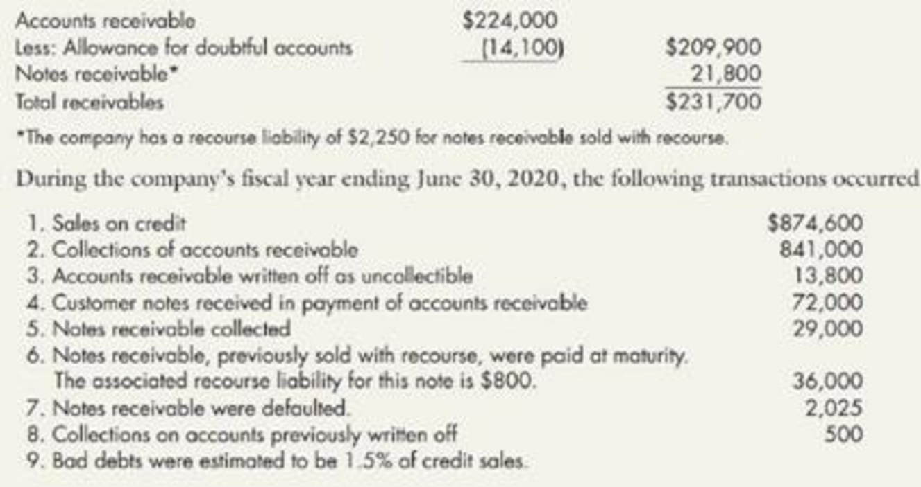 Chapter 6, Problem 14P, Analyzing Accounts Receivable Upham Companys June 30, 2019, balance sheet included the following